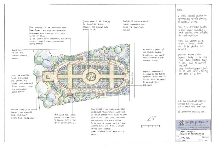 community garden design plans in bedfordshire